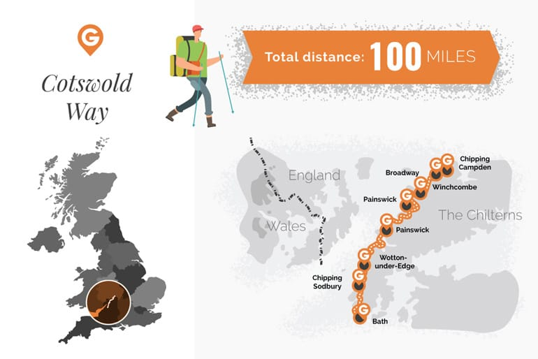 Cotswold Way graphic.jpg
