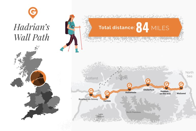 Hadrians Wall Path graphic.jpg