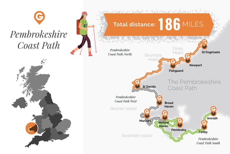 Pembrokeshire Coast Path graphic.jpg